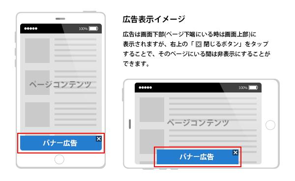 スマートフォンからアクセス時の広告表示イメージ